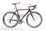 Personalised Bike Set Up
